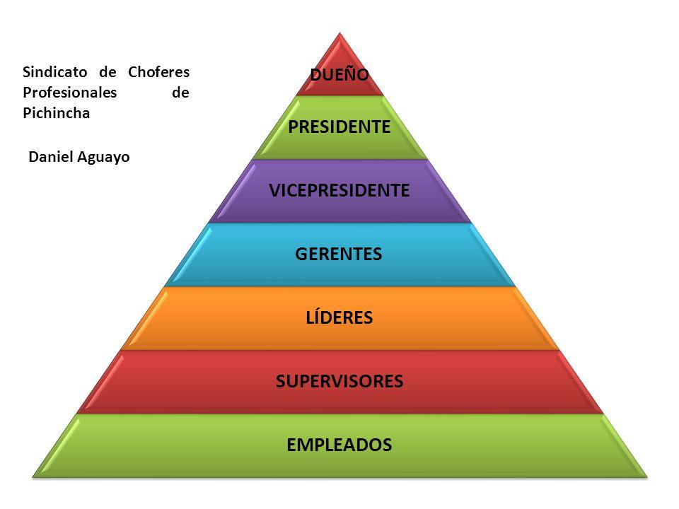 DUEÑO Sindicato de Choferes Profesionales de Pichincha Daniel Aguayo