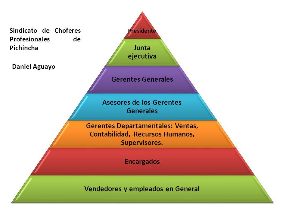 Asesores de los Gerentes Generales Vendedores y empleados en General