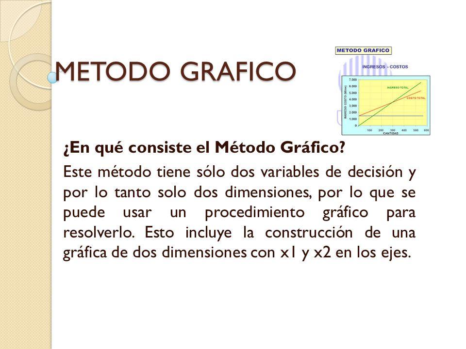 Metodo grafico en qu consiste el m todo gr fico ppt for En que consiste la arquitectura