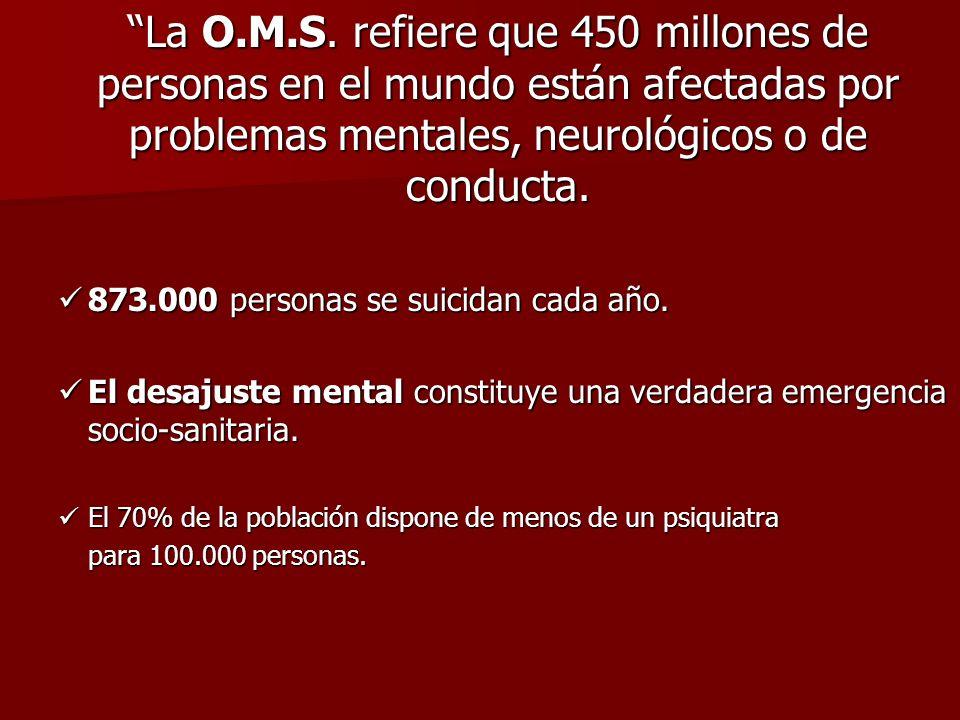 La O.M.S. refiere que 450 millones de personas en el mundo están afectadas por problemas mentales, neurológicos o de conducta.