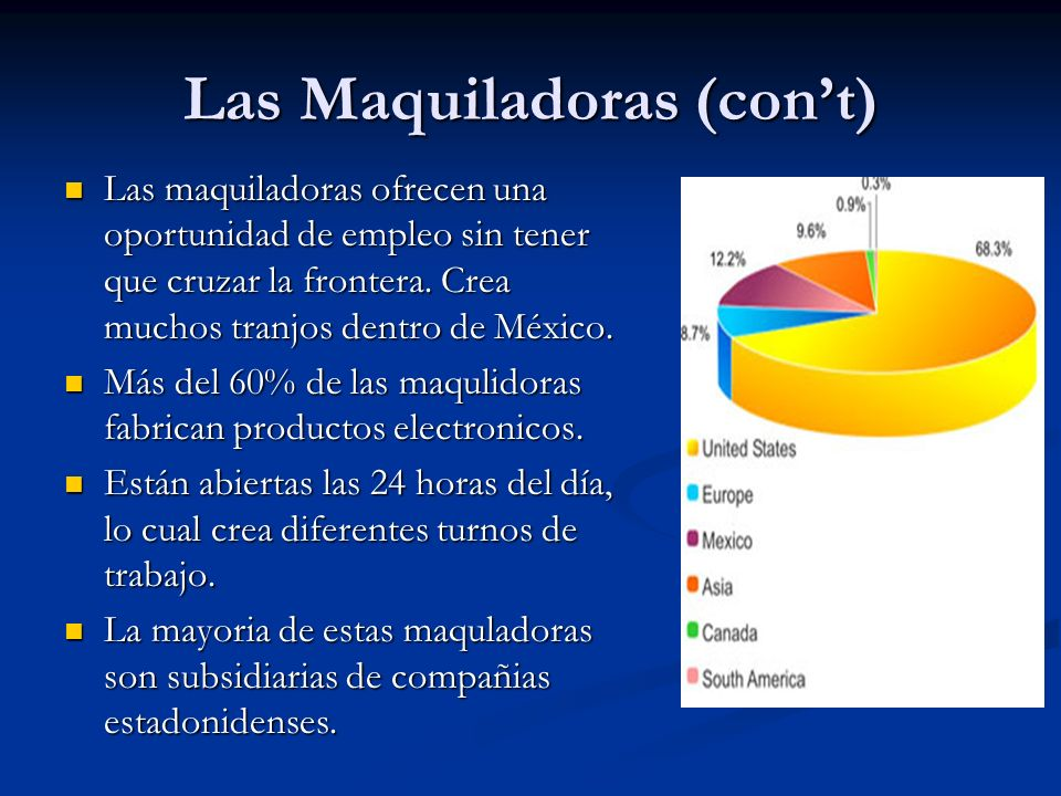 Las Maquiladoras (con't)