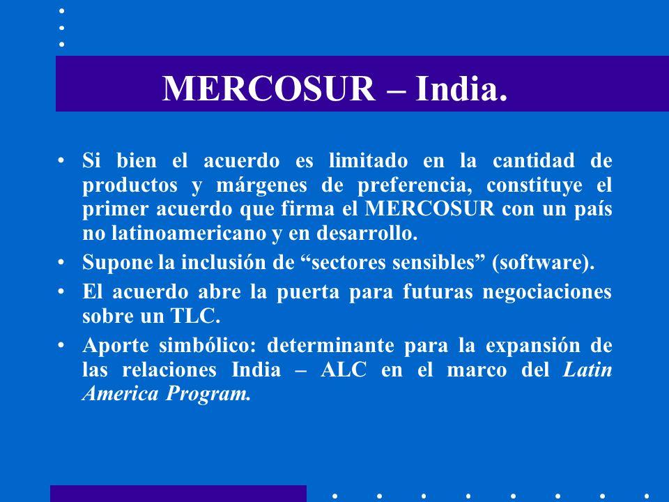 MERCOSUR – India.