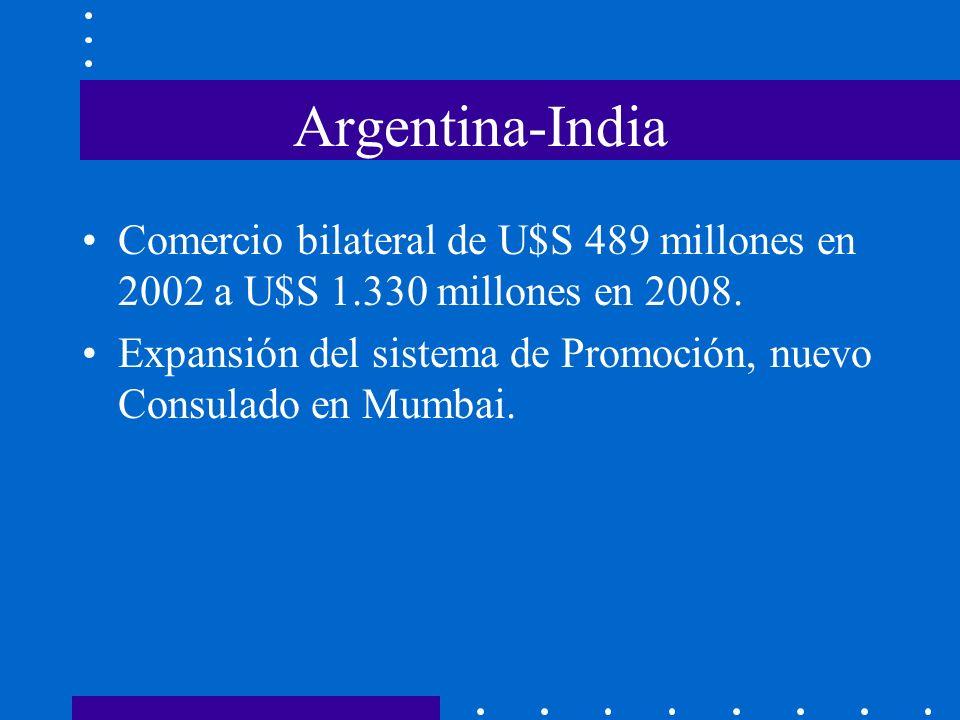 Argentina-India Comercio bilateral de U$S 489 millones en 2002 a U$S 1.330 millones en 2008.