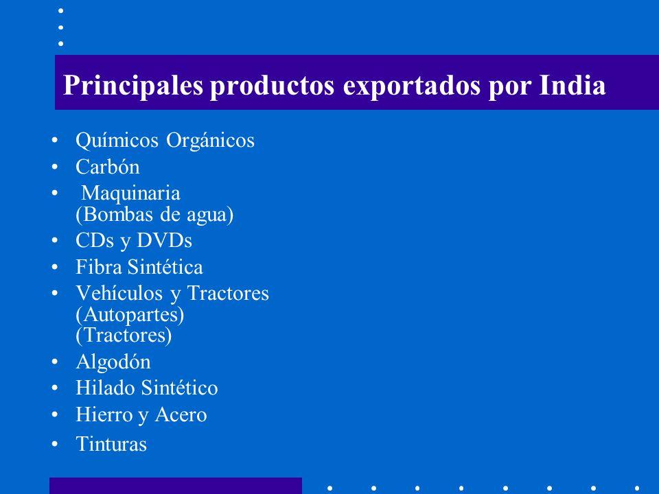 Principales productos exportados por India