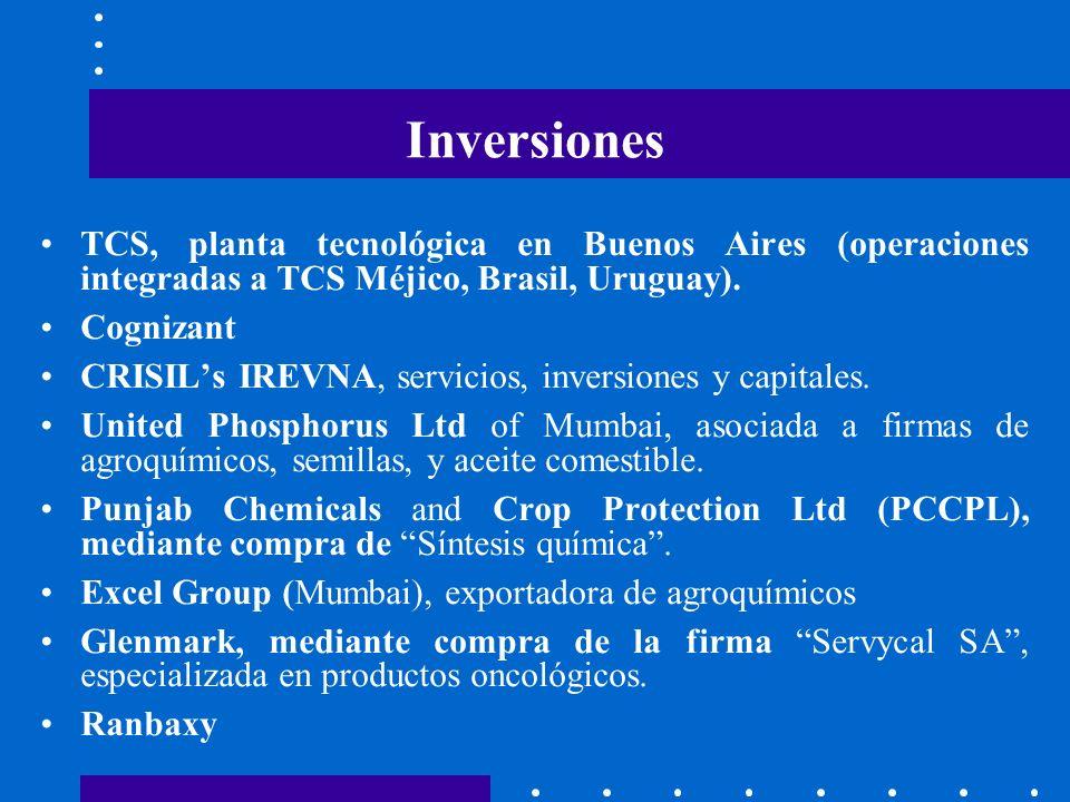 InversionesTCS, planta tecnológica en Buenos Aires (operaciones integradas a TCS Méjico, Brasil, Uruguay).