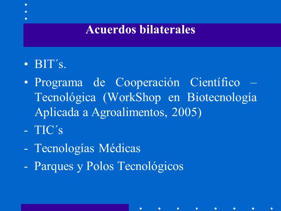 Acuerdos bilateralesBIT´s. Programa de Cooperación Científico – Tecnológica (WorkShop en Biotecnología Aplicada a Agroalimentos, 2005)