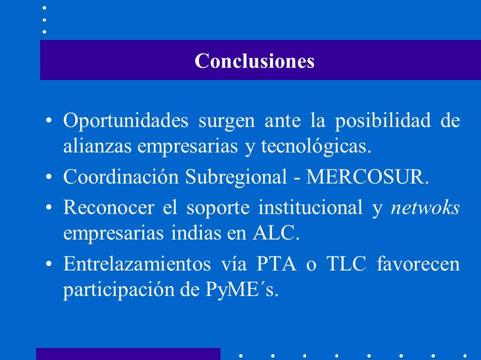 Coordinación Subregional - MERCOSUR.