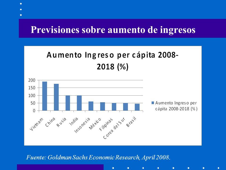 Previsiones sobre aumento de ingresos