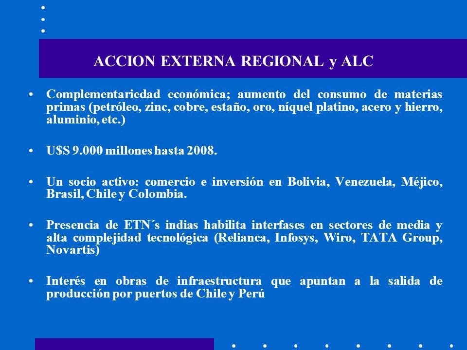 ACCION EXTERNA REGIONAL y ALC