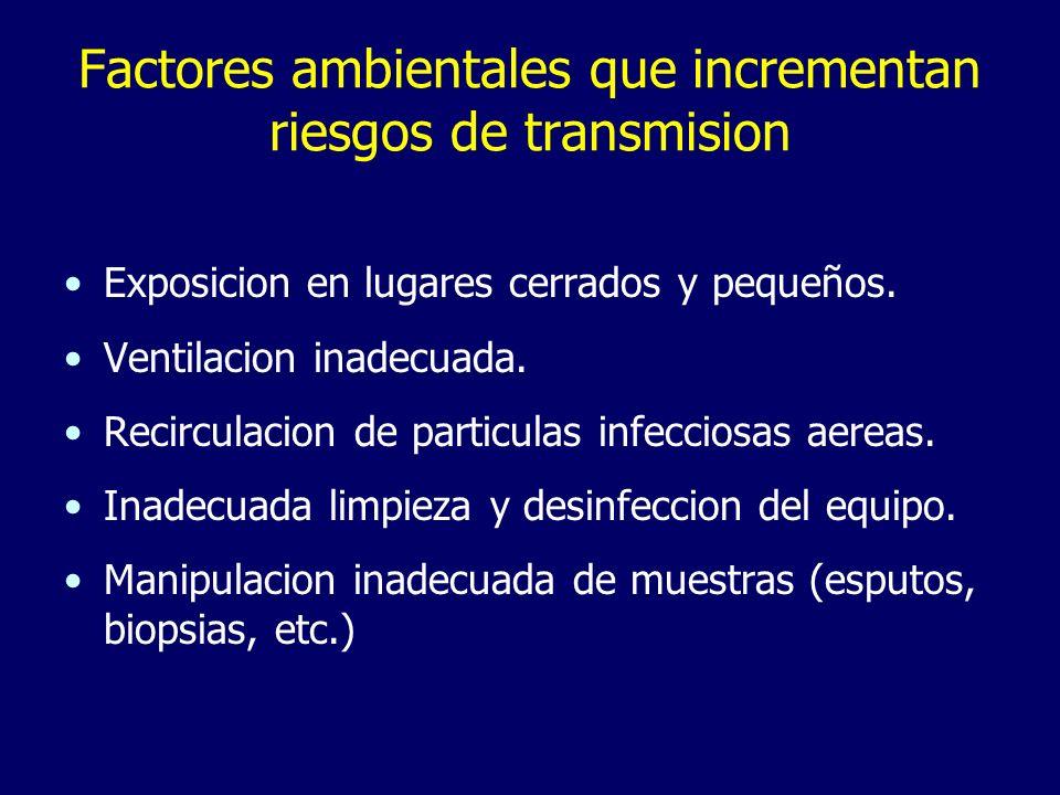 Factores ambientales que incrementan riesgos de transmision