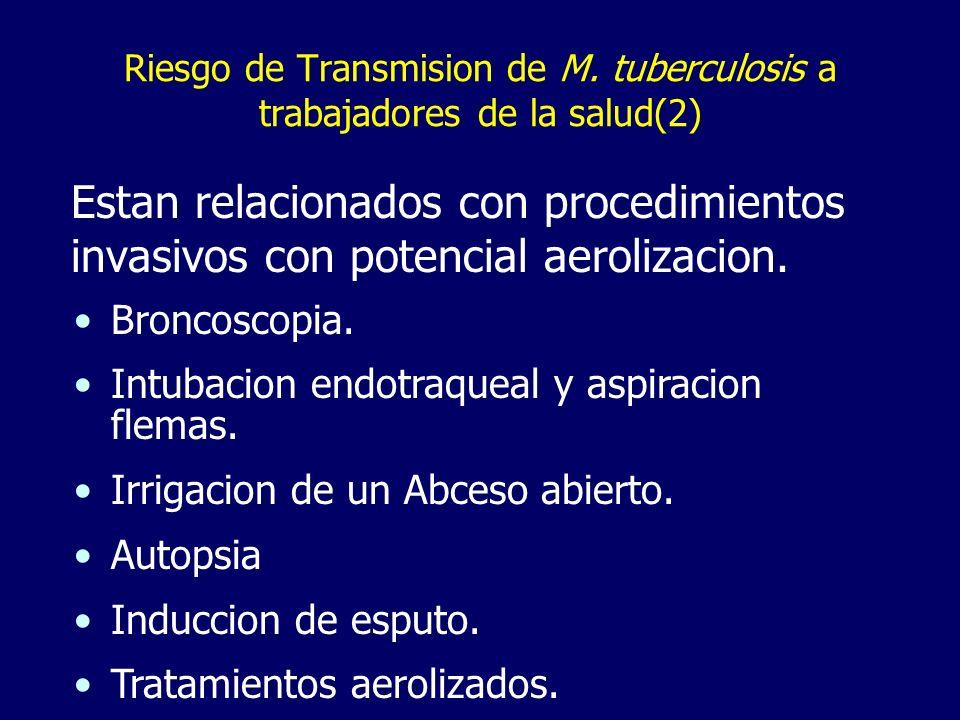 Riesgo de Transmision de M. tuberculosis a trabajadores de la salud(2)