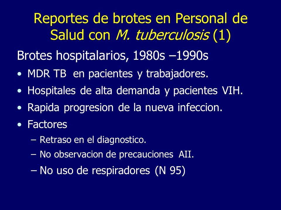 Reportes de brotes en Personal de Salud con M. tuberculosis (1)