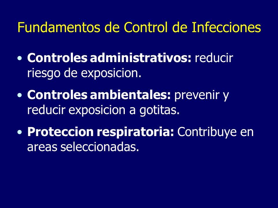 Fundamentos de Control de Infecciones