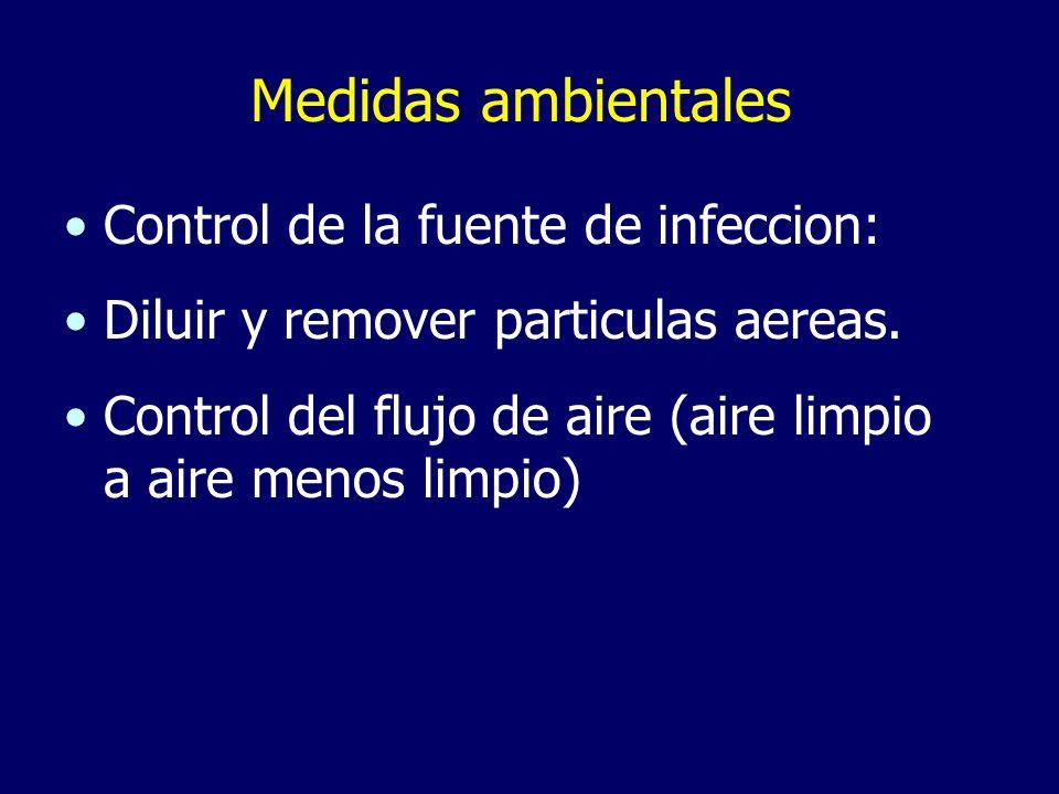 Medidas ambientales Control de la fuente de infeccion: