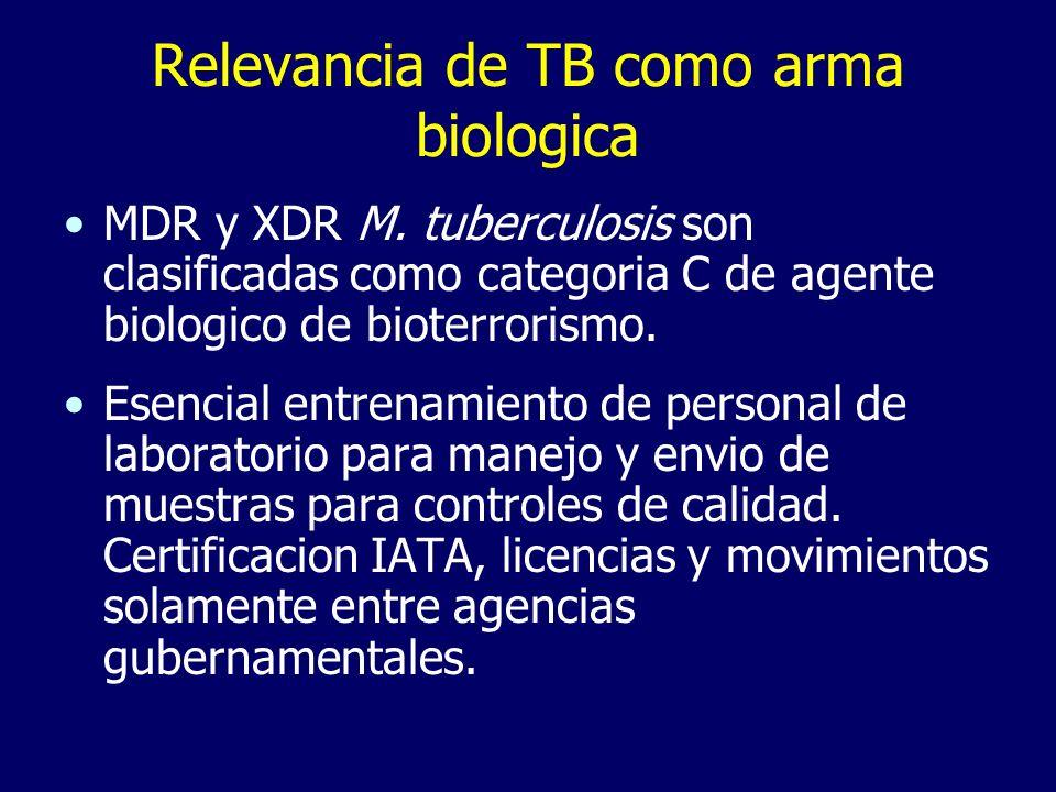 Relevancia de TB como arma biologica