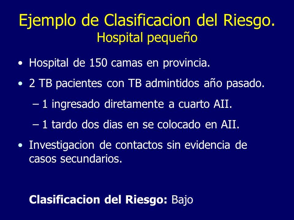 Ejemplo de Clasificacion del Riesgo. Hospital pequeño