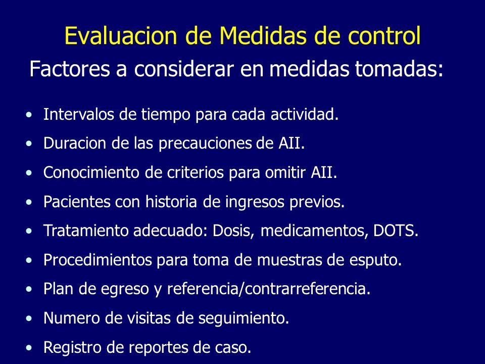 Evaluacion de Medidas de control