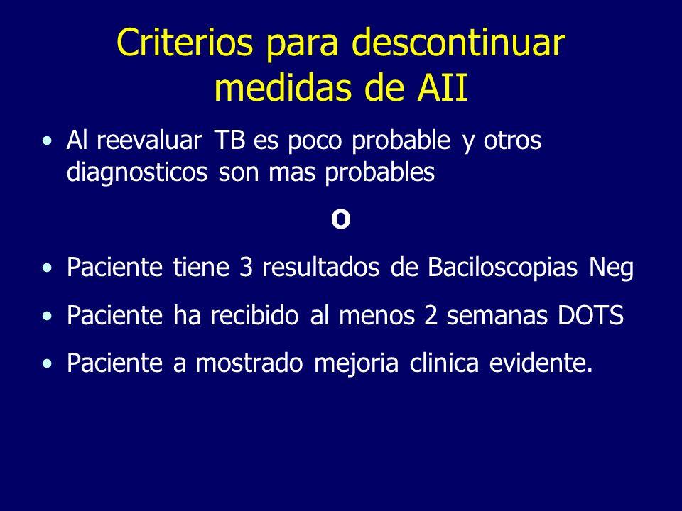 Criterios para descontinuar medidas de AII