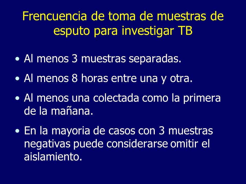 Frencuencia de toma de muestras de esputo para investigar TB