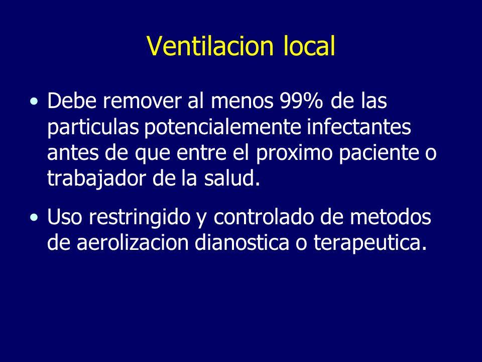 Ventilacion local