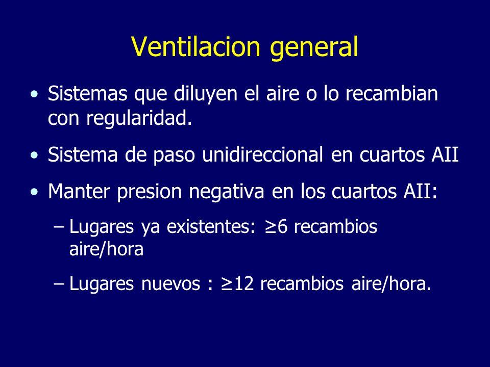 Ventilacion general Sistemas que diluyen el aire o lo recambian con regularidad. Sistema de paso unidireccional en cuartos AII.
