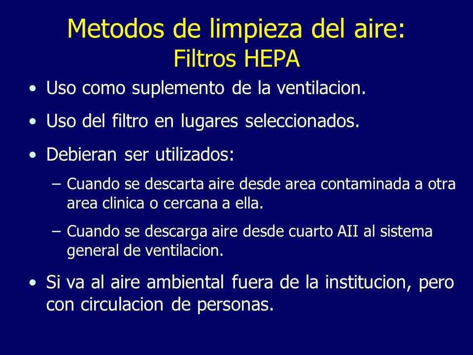 Metodos de limpieza del aire: Filtros HEPA