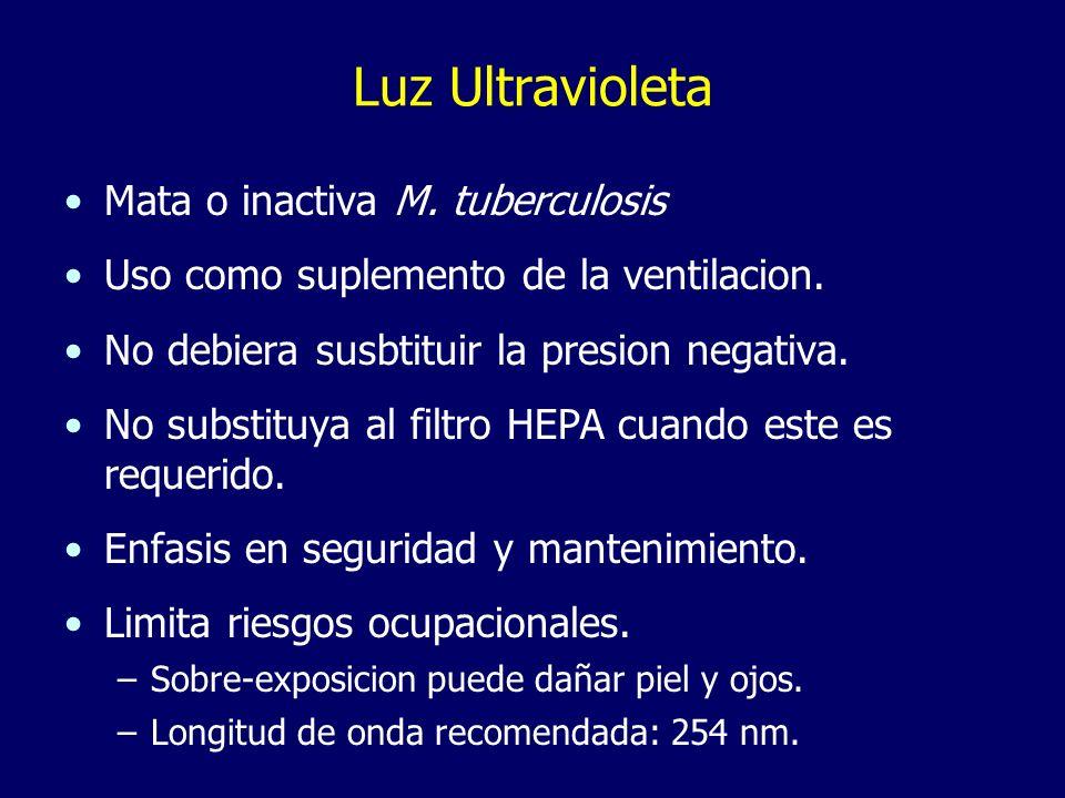 Luz Ultravioleta Mata o inactiva M. tuberculosis