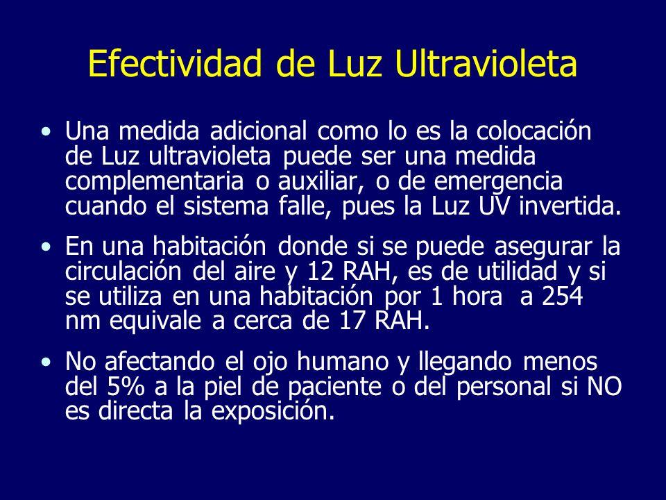 Efectividad de Luz Ultravioleta