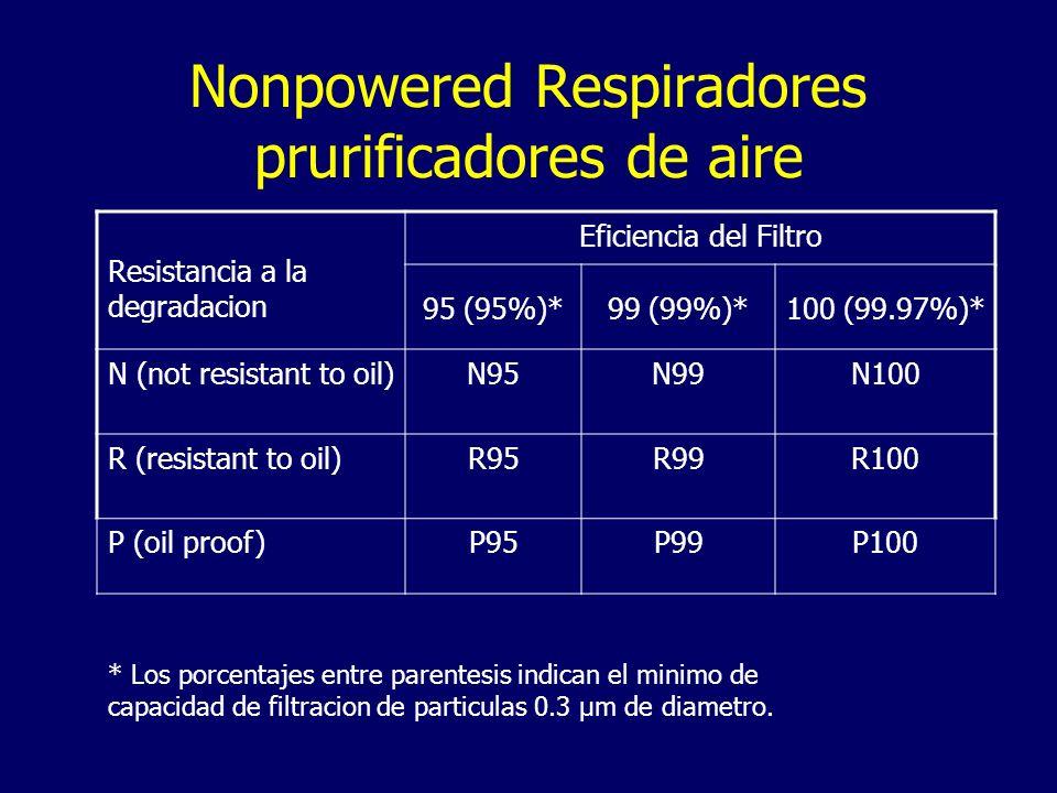 Nonpowered Respiradores prurificadores de aire
