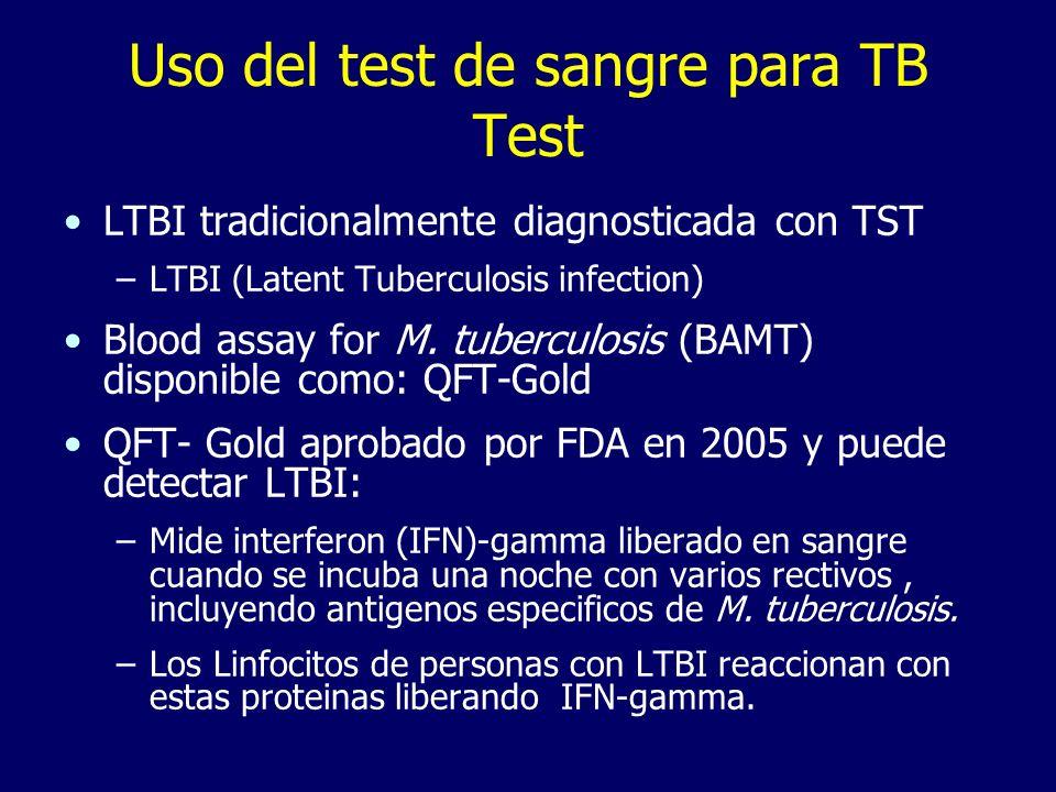 Uso del test de sangre para TB Test