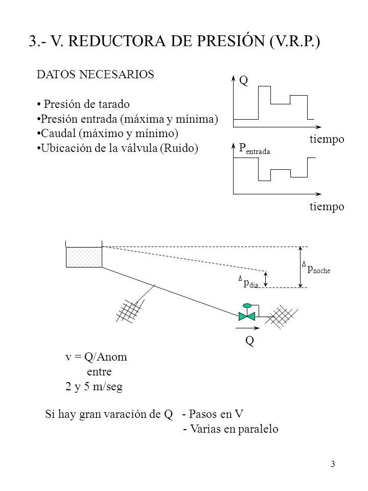 3.- V. REDUCTORA DE PRESIÓN (V.R.P.)