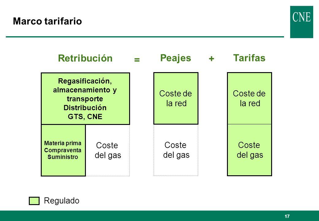 Regasificación, almacenamiento y transporte