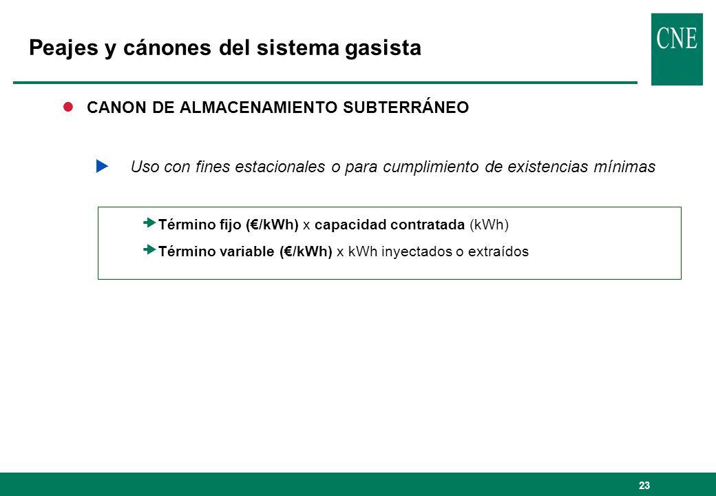 Peajes y cánones del sistema gasista