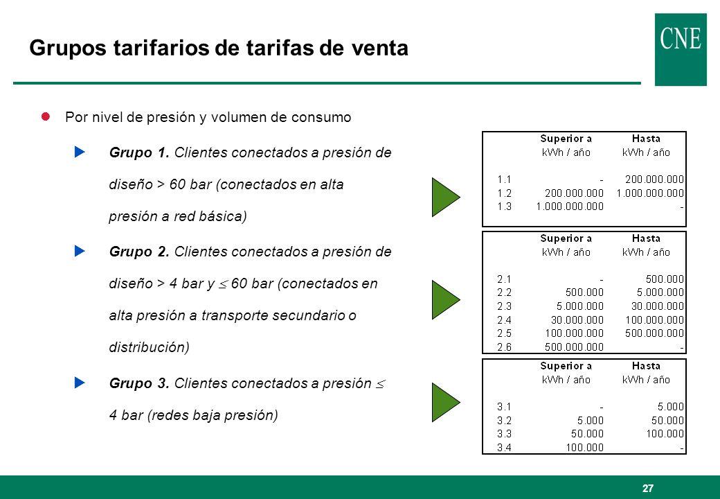Grupos tarifarios de tarifas de venta