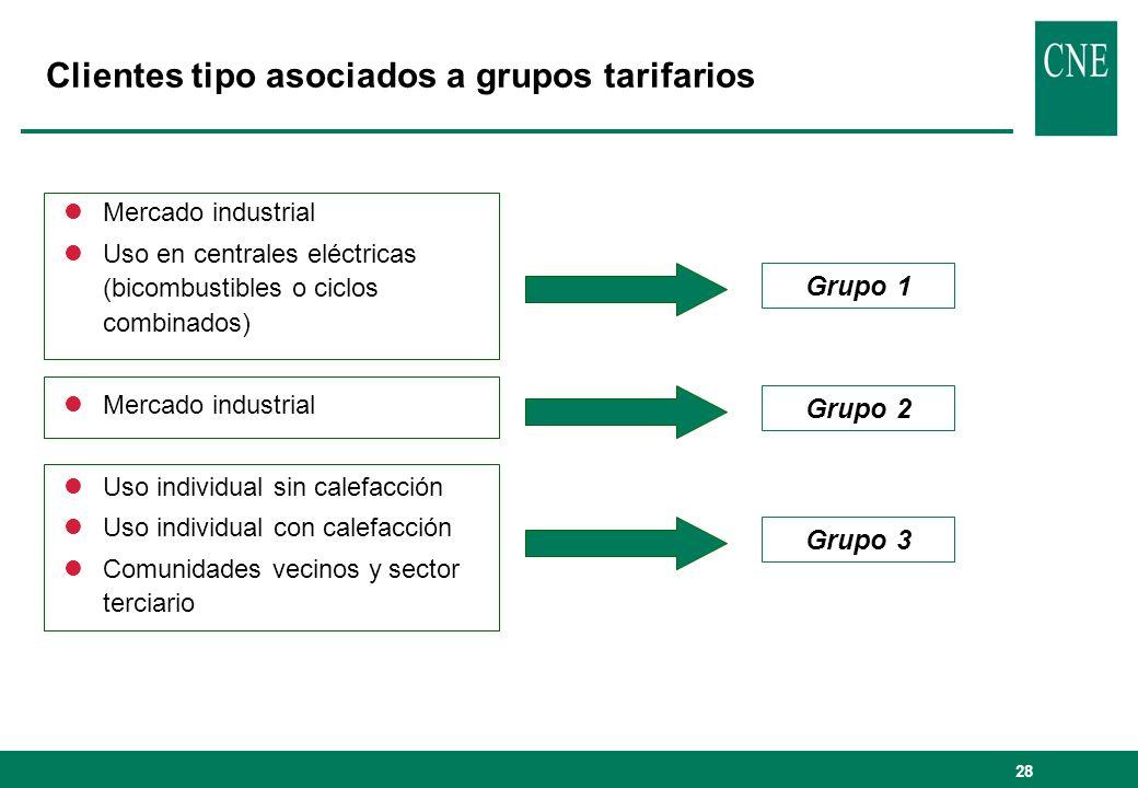 Clientes tipo asociados a grupos tarifarios
