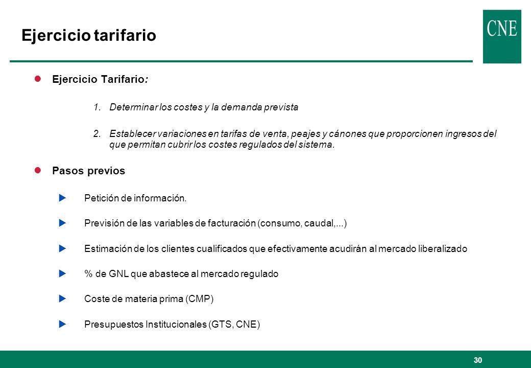 Ejercicio tarifario Ejercicio Tarifario: Pasos previos