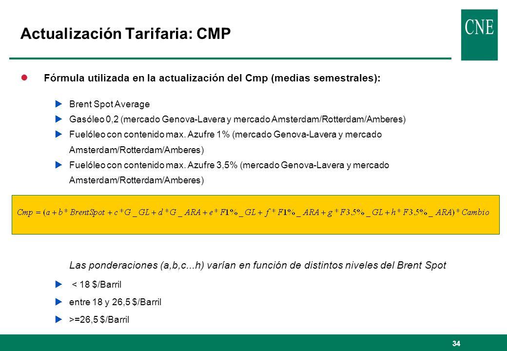 Actualización Tarifaria: CMP