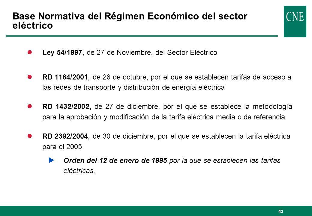 Base Normativa del Régimen Económico del sector eléctrico