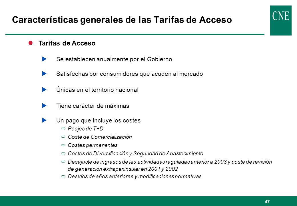 Características generales de las Tarifas de Acceso