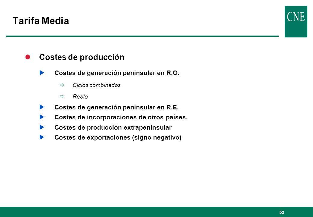 Tarifa Media Costes de producción