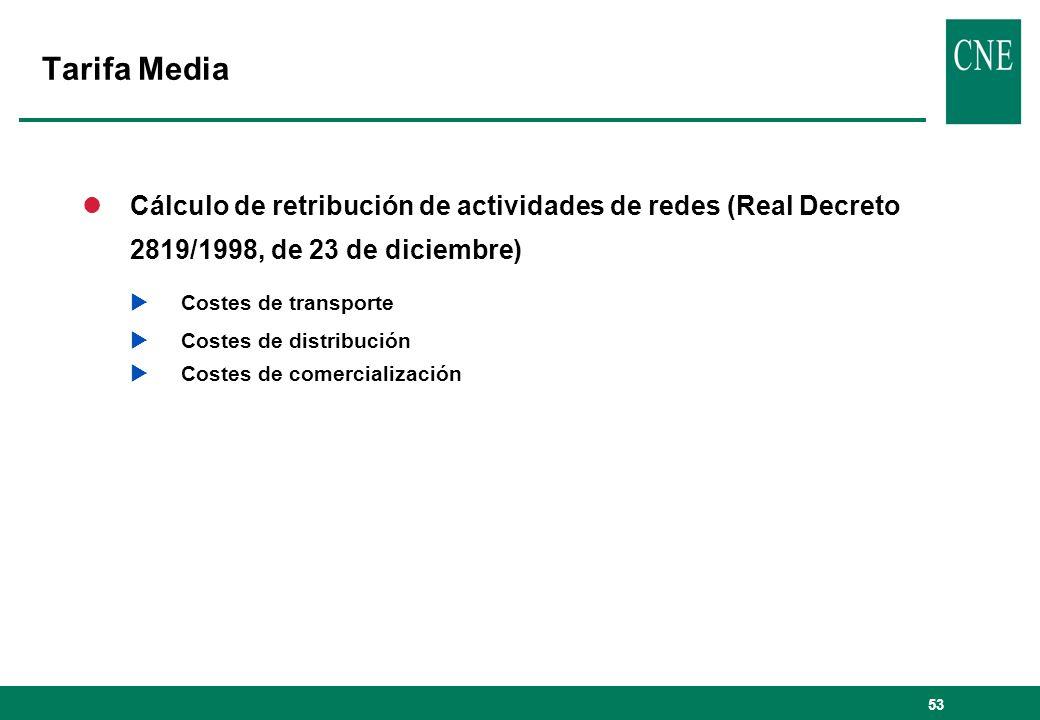 Tarifa Media Cálculo de retribución de actividades de redes (Real Decreto 2819/1998, de 23 de diciembre)