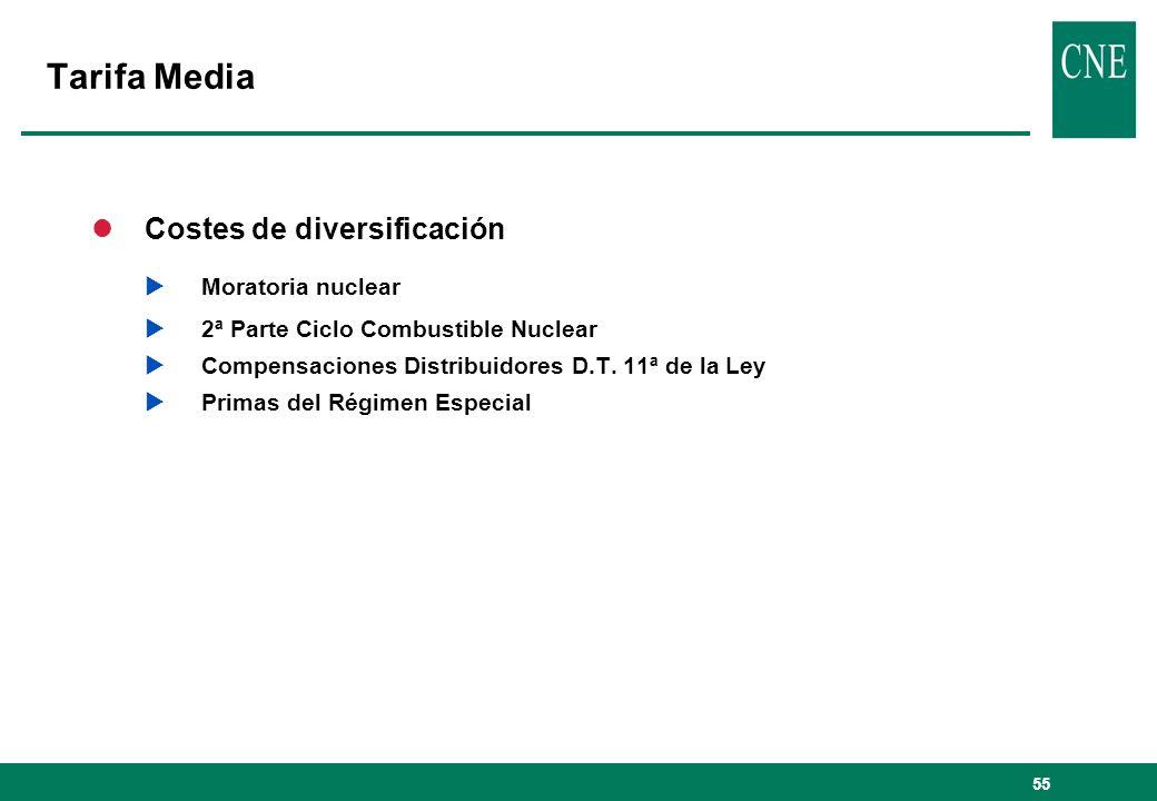 Tarifa Media Costes de diversificación Moratoria nuclear
