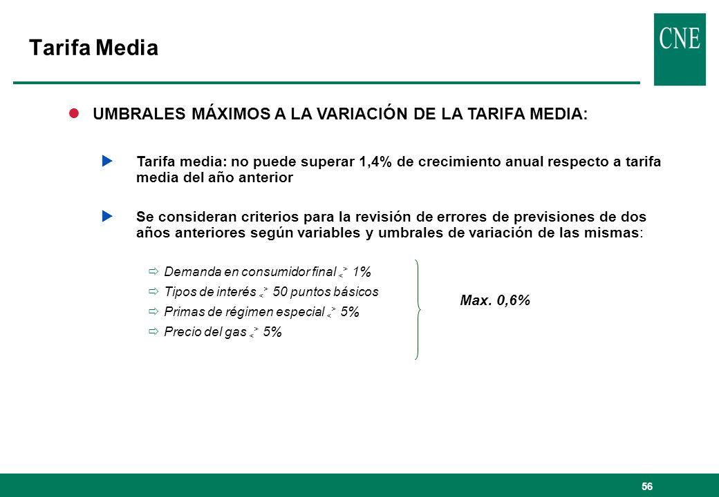Tarifa Media UMBRALES MÁXIMOS A LA VARIACIÓN DE LA TARIFA MEDIA: