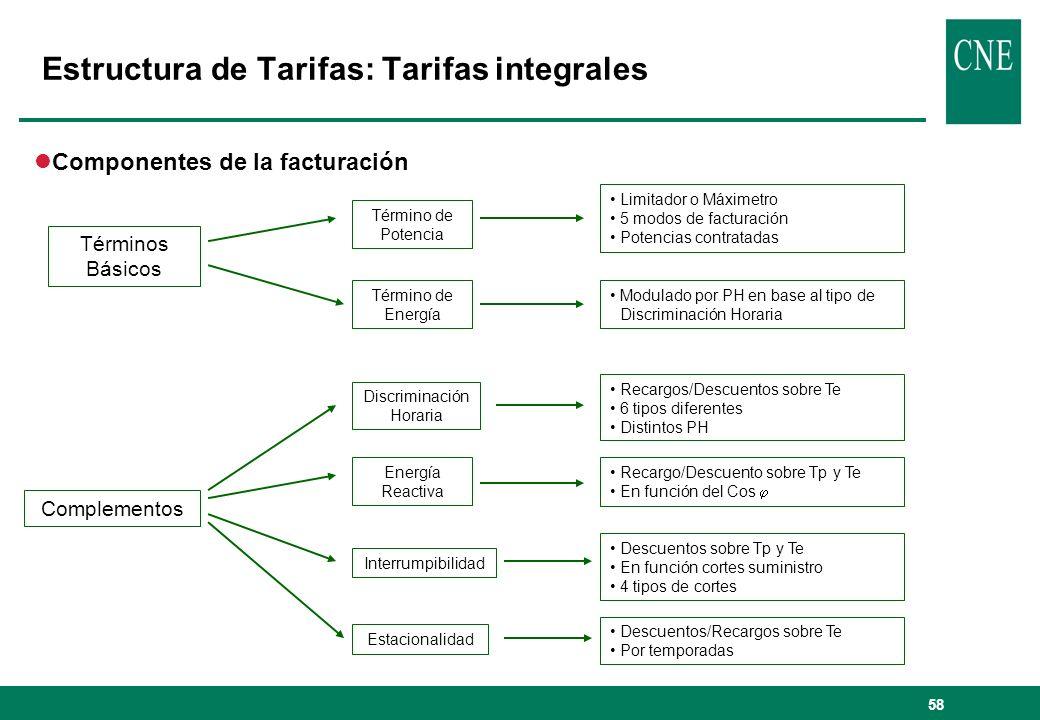Estructura de Tarifas: Tarifas integrales