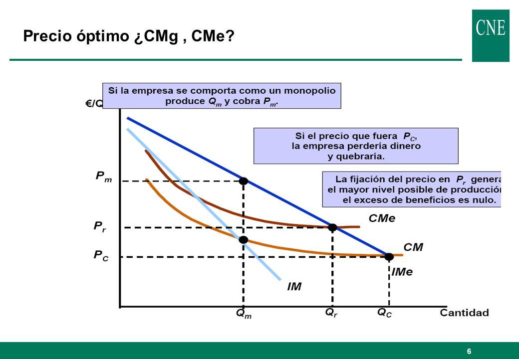 Precio óptimo ¿CMg , CMe