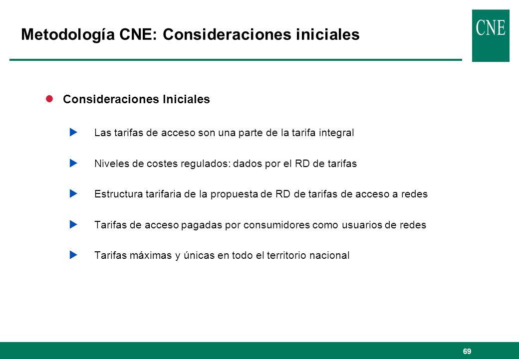 Metodología CNE: Consideraciones iniciales