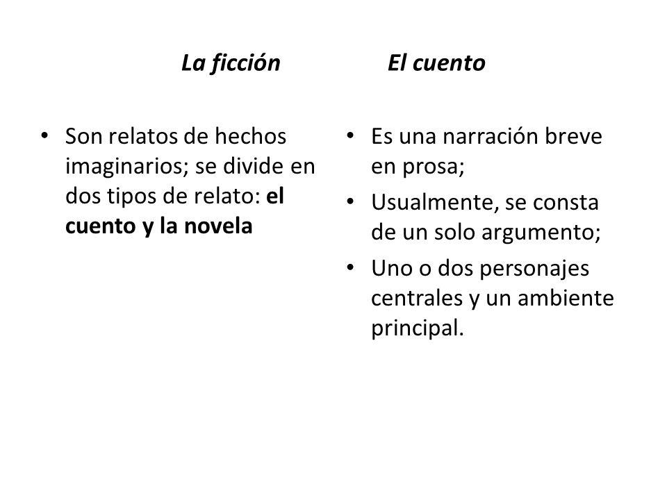 La ficción El cuentoSon relatos de hechos imaginarios; se divide en dos tipos de relato: el cuento y la novela.