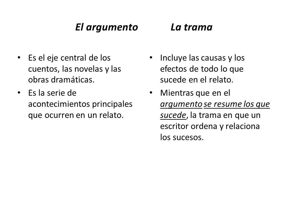 El argumento La trama Es el eje central de los cuentos, las novelas y las obras dramáticas.