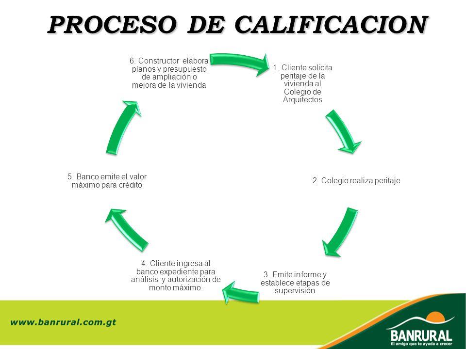 PROCESO DE CALIFICACION