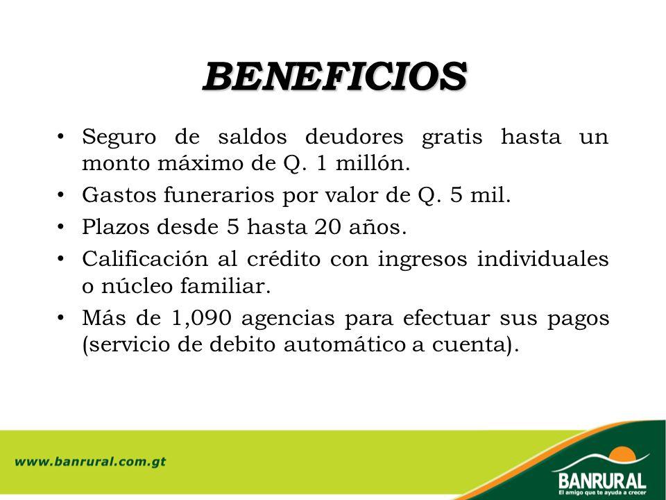 BENEFICIOS Seguro de saldos deudores gratis hasta un monto máximo de Q. 1 millón. Gastos funerarios por valor de Q. 5 mil.
